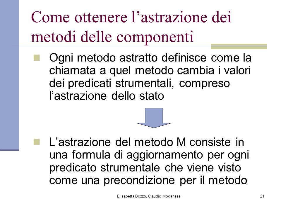 Elisabetta Bozzo, Claudio Modanese21 Come ottenere lastrazione dei metodi delle componenti Ogni metodo astratto definisce come la chiamata a quel meto