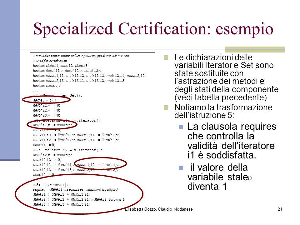 Elisabetta Bozzo, Claudio Modanese24 Specialized Certification: esempio Le dichiarazioni delle variabili Iterator e Set sono state sostituite con lastrazione dei metodi e degli stati della componente (vedi tabella precedente) Notiamo la trasformazione dellistruzione 5: La clausola requires che controlla la validità delliteratore i1 è soddisfatta.