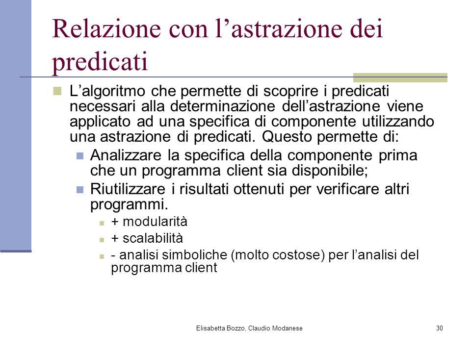 Elisabetta Bozzo, Claudio Modanese30 Relazione con lastrazione dei predicati Lalgoritmo che permette di scoprire i predicati necessari alla determinazione dellastrazione viene applicato ad una specifica di componente utilizzando una astrazione di predicati.