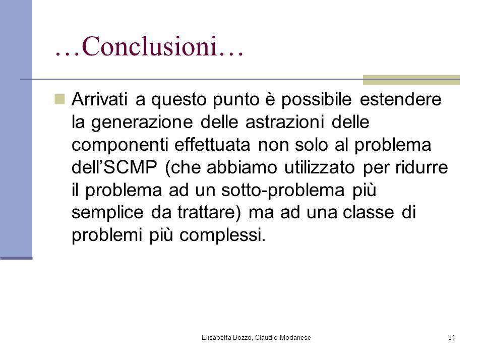Elisabetta Bozzo, Claudio Modanese31 …Conclusioni… Arrivati a questo punto è possibile estendere la generazione delle astrazioni delle componenti effe