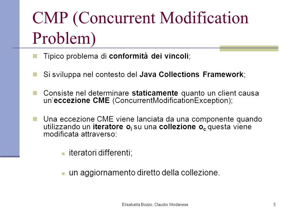 Elisabetta Bozzo, Claudio Modanese5 CMP (Concurrent Modification Problem) Tipico problema di conformità dei vincoli; Si sviluppa nel contesto del Java Collections Framework; Consiste nel determinare staticamente quanto un client causa uneccezione CME (ConcurrentModificationException); Una eccezione CME viene lanciata da una componente quando utilizzando un iteratore o i su una collezione o c.