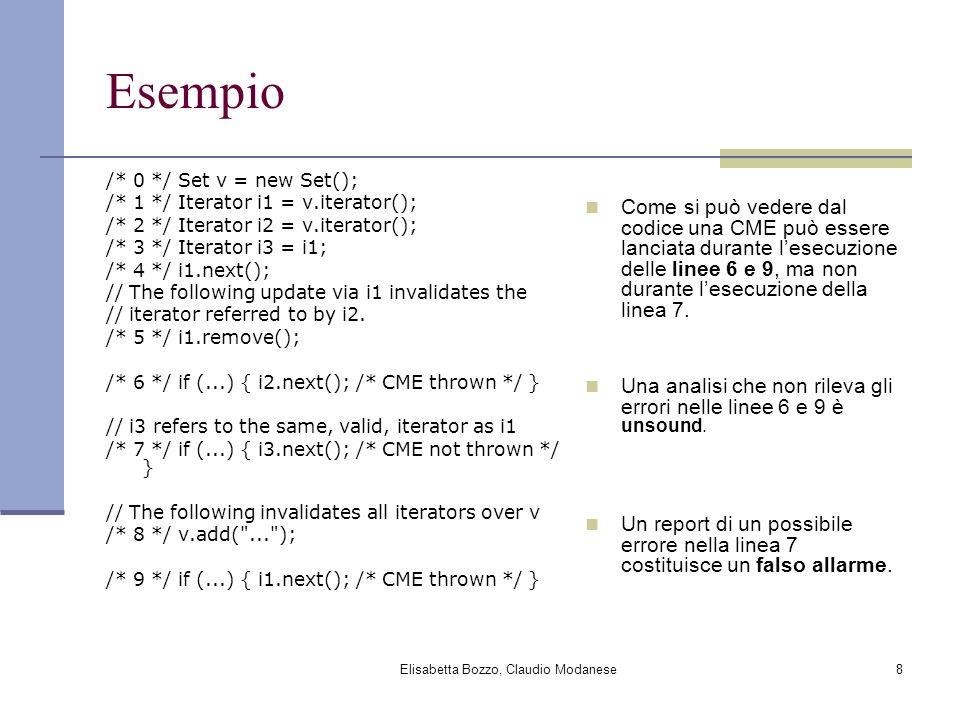 Elisabetta Bozzo, Claudio Modanese19 Esempio: astrazione dello stato delle componenti per CMP Step 4: si può verificare che Iterof i,v è vero dopo lesecuzione di i= w.iterator sse v == w prima dellesecuzione dellistruzione.