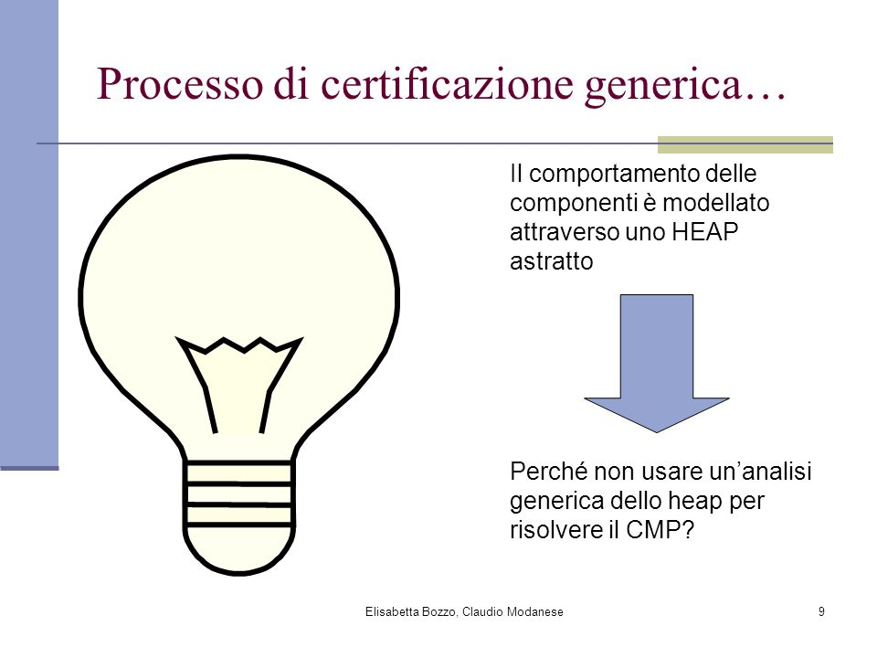 Elisabetta Bozzo, Claudio Modanese9 Processo di certificazione generica… Il comportamento delle componenti è modellato attraverso uno HEAP astratto Perché non usare unanalisi generica dello heap per risolvere il CMP