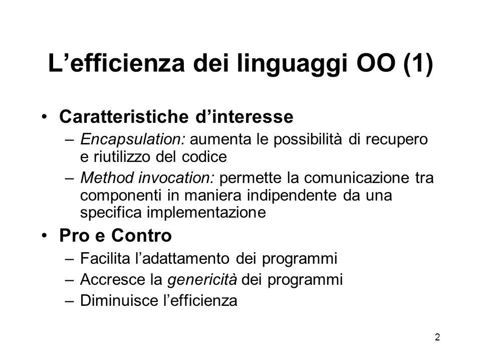 13 Invocazione di metodi (2) La specializzazione dei metodi ottimizza luso di encapsulation, virtual dispatch e computazione imperativa.