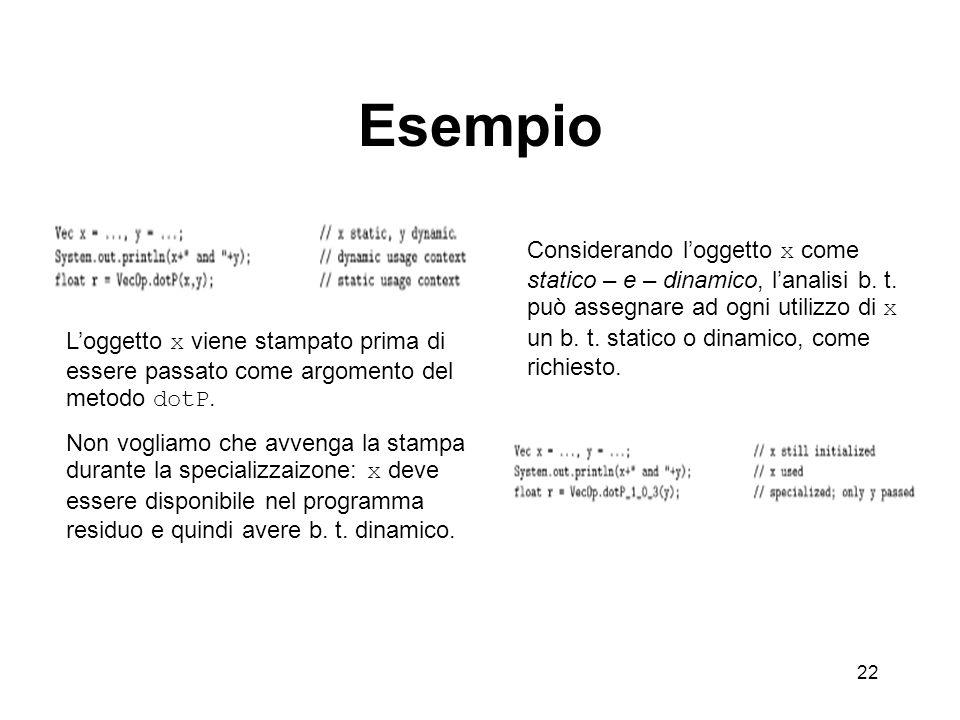 22 Esempio Loggetto x viene stampato prima di essere passato come argomento del metodo dotP.