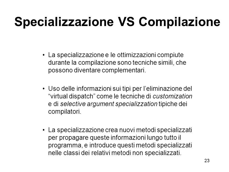 23 Specializzazione VS Compilazione La specializzazione e le ottimizzazioni compiute durante la compilazione sono tecniche simili, che possono diventare complementari.