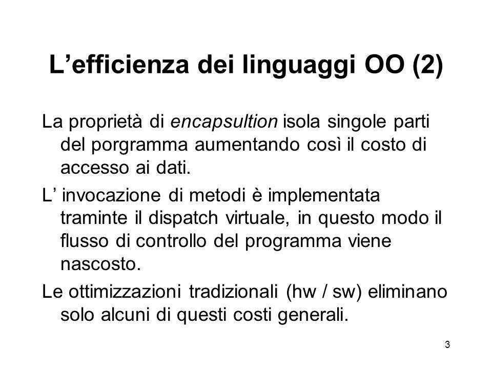 3 Lefficienza dei linguaggi OO (2) La proprietà di encapsultion isola singole parti del porgramma aumentando così il costo di accesso ai dati.