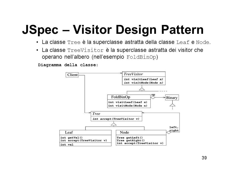 39 JSpec – Visitor Design Pattern La classe Tree è la superclasse astratta della classe Leaf e Node.