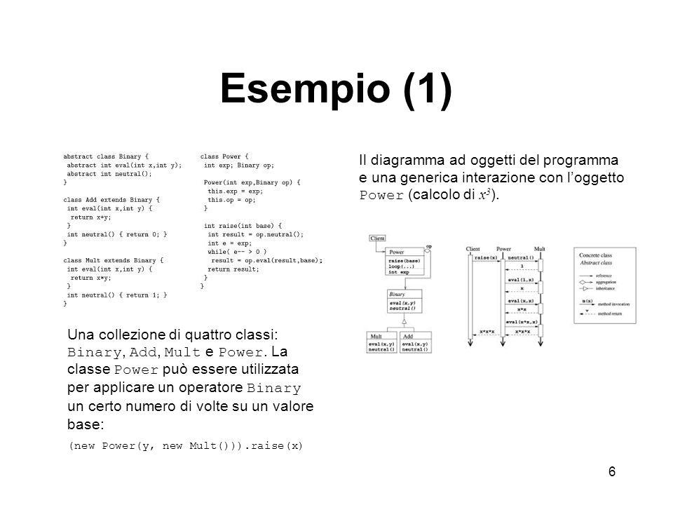 6 Esempio (1) Una collezione di quattro classi: Binary, Add, Mult e Power.