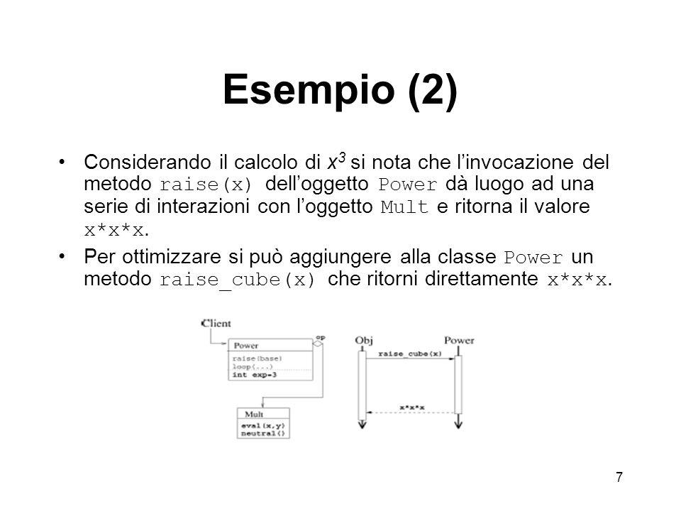 7 Esempio (2) Considerando il calcolo di x 3 si nota che linvocazione del metodo raise(x) delloggetto Power dà luogo ad una serie di interazioni con loggetto Mult e ritorna il valore x*x*x.