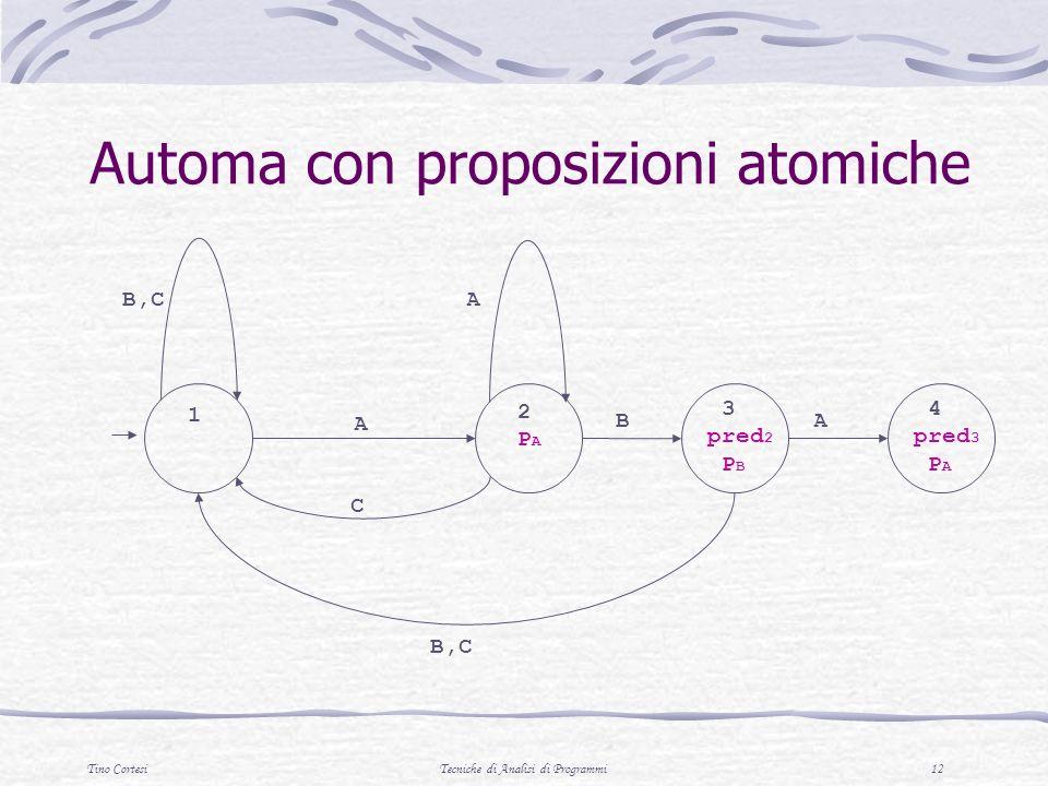 Tino CortesiTecniche di Analisi di Programmi 12 1 2PA2PA A 3 pred 2 P B Automa con proposizioni atomiche C B,CA BA 4 pred 3 P A