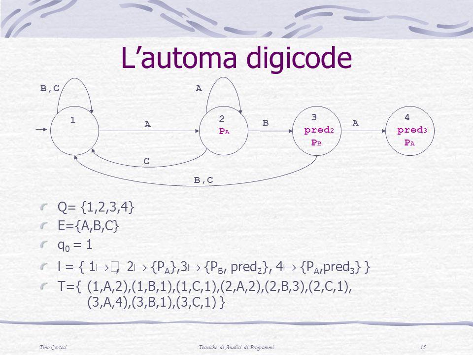 Tino CortesiTecniche di Analisi di Programmi 15 Lautoma digicode Q= {1,2,3,4} E={A,B,C} q 0 = 1 l = { 1, 2 {P A },3 {P B, pred 2 }, 4 {P A,pred 3 } } T={(1,A,2),(1,B,1),(1,C,1),(2,A,2),(2,B,3),(2,C,1), (3,A,4),(3,B,1),(3,C,1) } 1 2PA2PA A 3 pred 2 P B C B,CA BA 4 pred 3 P A