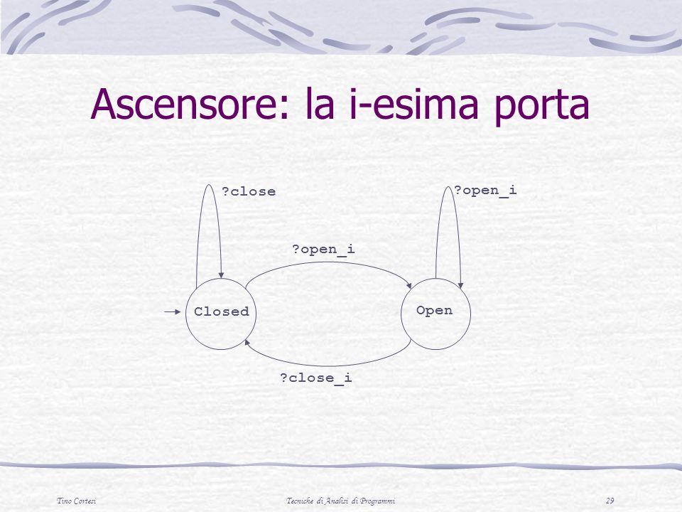 Tino CortesiTecniche di Analisi di Programmi 29 Closed Open ?close_i ?open_i ?close Ascensore: la i-esima porta ?open_i