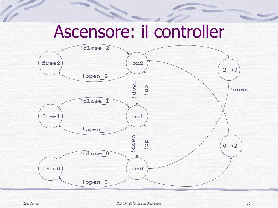 Tino CortesiTecniche di Analisi di Programmi 30 Ascensore: il controller free2on2 !open_2 !close_2 free1on1 !open_1 !close_1 free0on0 !open_0 !close_0 2->0 0->2 !down !up