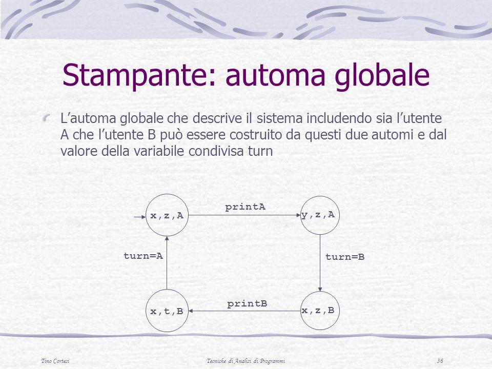 Tino CortesiTecniche di Analisi di Programmi 36 Stampante: automa globale Lautoma globale che descrive il sistema includendo sia lutente A che lutente B può essere costruito da questi due automi e dal valore della variabile condivisa turn x,z,A printA y,z,A x,t,B x,z,B printB turn=B turn=A