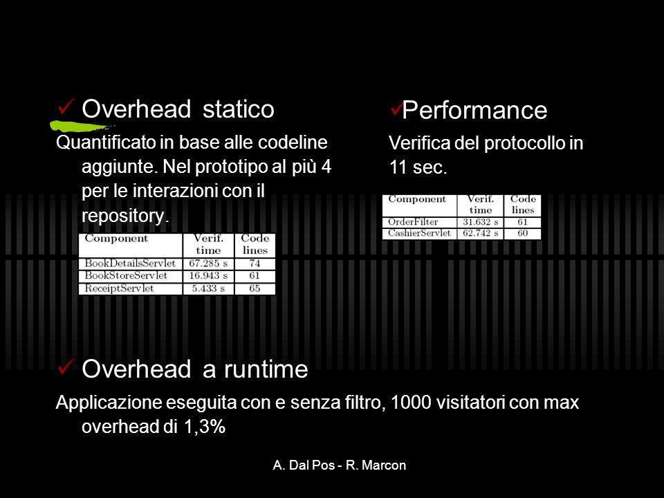 A. Dal Pos - R. Marcon Overhead statico Quantificato in base alle codeline aggiunte.