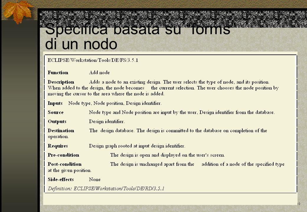 19 Specifica basata su forms di un nodo
