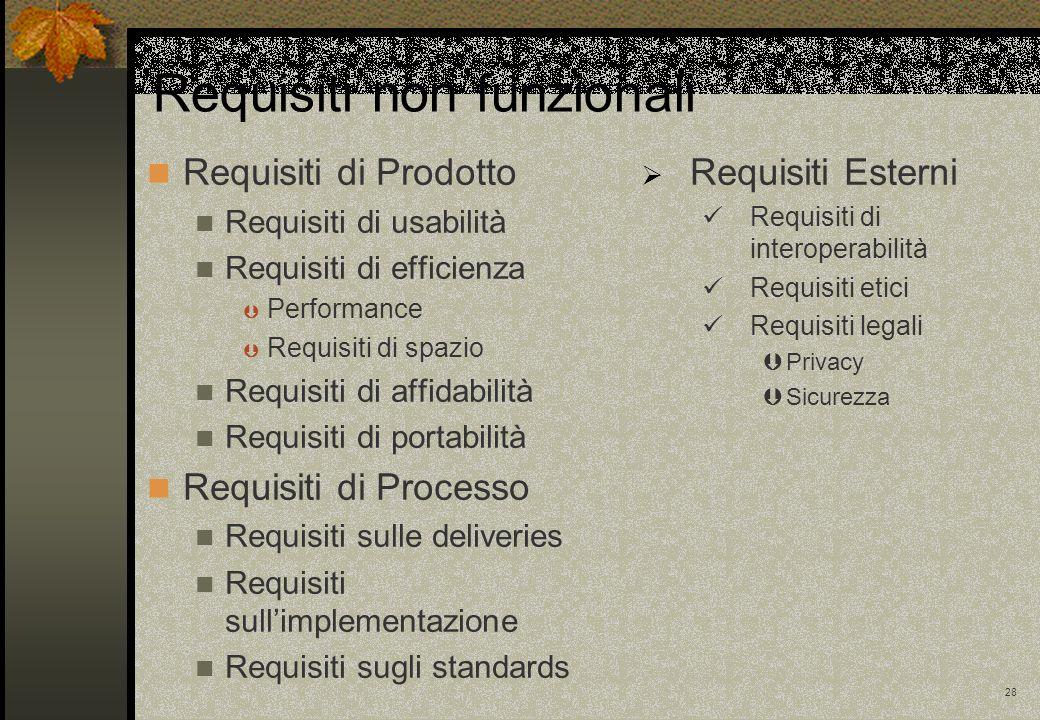 28 Requisiti non funzionali Requisiti di Prodotto Requisiti di usabilità Requisiti di efficienza Þ Performance Þ Requisiti di spazio Requisiti di affidabilità Requisiti di portabilità Requisiti di Processo Requisiti sulle deliveries Requisiti sullimplementazione Requisiti sugli standards Requisiti Esterni Requisiti di interoperabilità Requisiti etici Requisiti legali ÞPrivacy ÞSicurezza