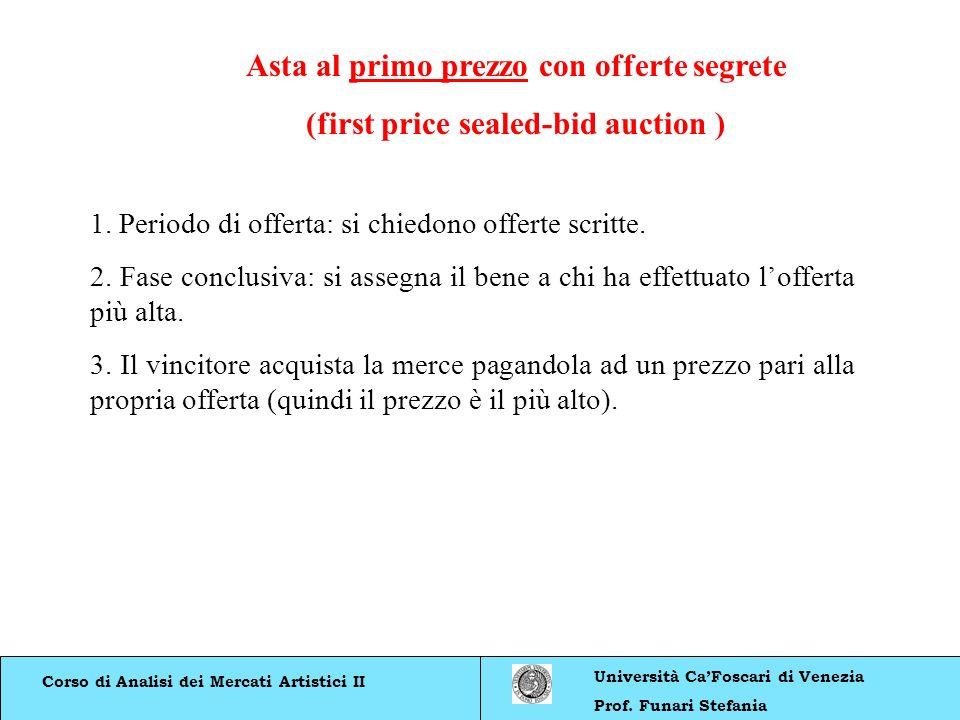 Corso di Analisi dei Mercati Artistici II Università CaFoscari di Venezia Prof. Funari Stefania Asta al primo prezzo con offerte segrete (first price