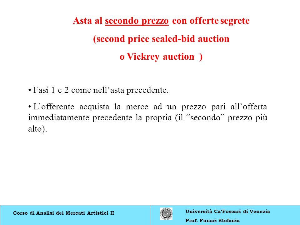 Corso di Analisi dei Mercati Artistici II Università CaFoscari di Venezia Prof. Funari Stefania Asta al secondo prezzo con offerte segrete (second pri