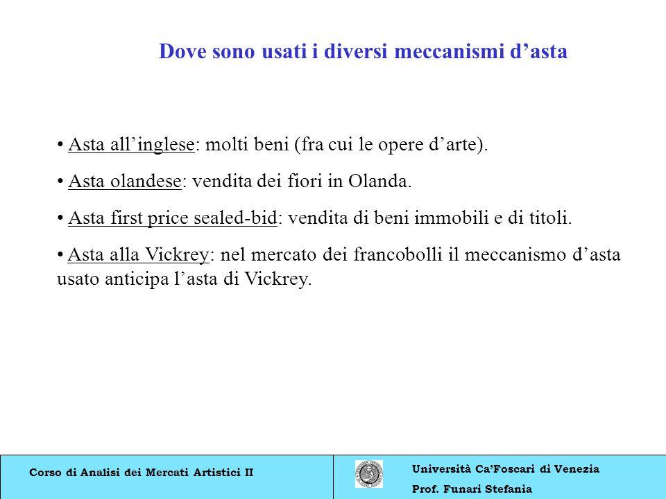 Corso di Analisi dei Mercati Artistici II Università CaFoscari di Venezia Prof. Funari Stefania Dove sono usati i diversi meccanismi dasta Asta alling