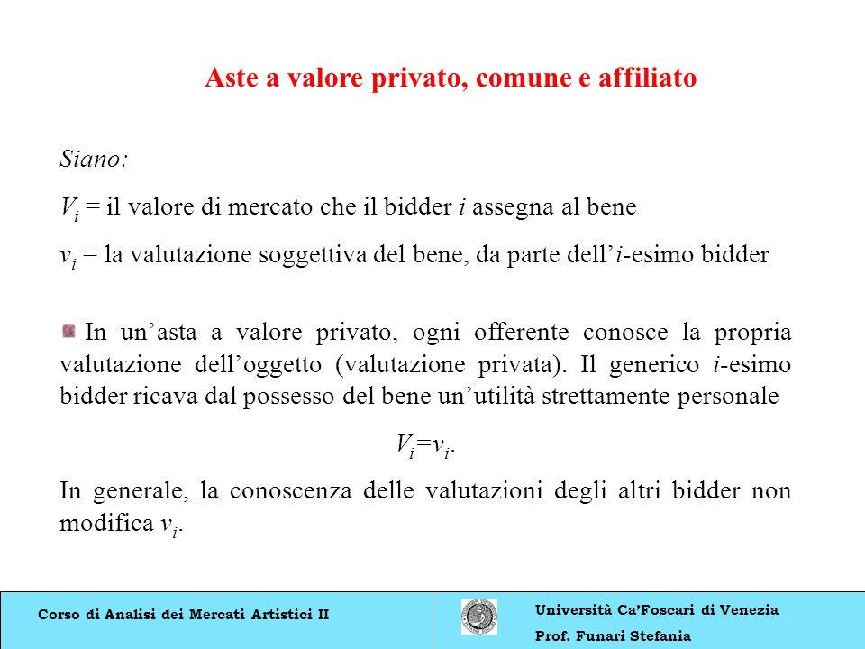 Corso di Analisi dei Mercati Artistici II Università CaFoscari di Venezia Prof. Funari Stefania Aste a valore privato, comune e affiliato Siano: V i =