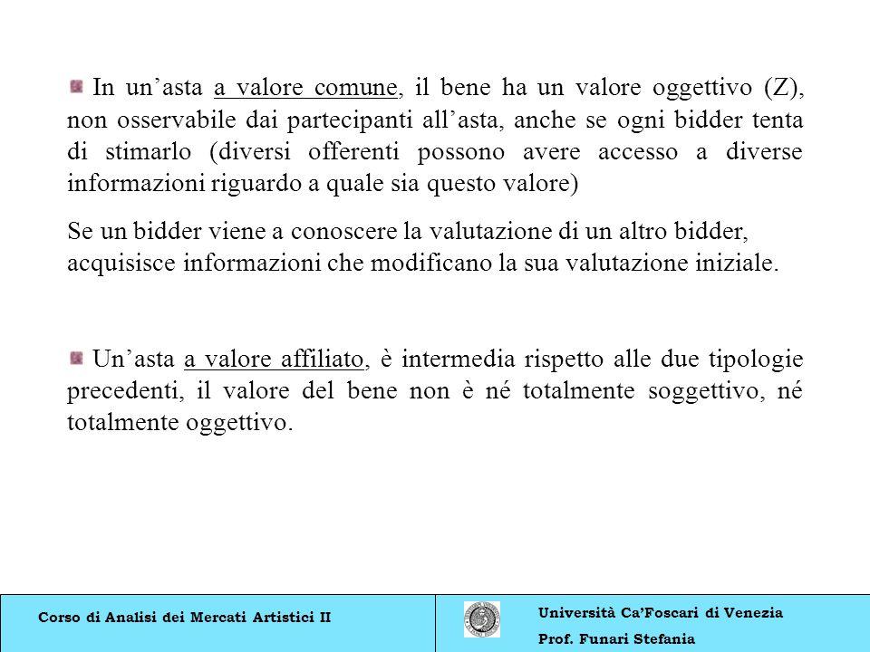 Corso di Analisi dei Mercati Artistici II Università CaFoscari di Venezia Prof. Funari Stefania In unasta a valore comune, il bene ha un valore oggett