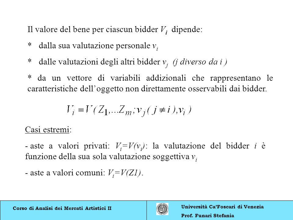 Corso di Analisi dei Mercati Artistici II Università CaFoscari di Venezia Prof. Funari Stefania Il valore del bene per ciascun bidder V i dipende: * d