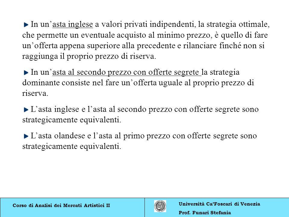 Corso di Analisi dei Mercati Artistici II Università CaFoscari di Venezia Prof. Funari Stefania In unasta inglese a valori privati indipendenti, la st