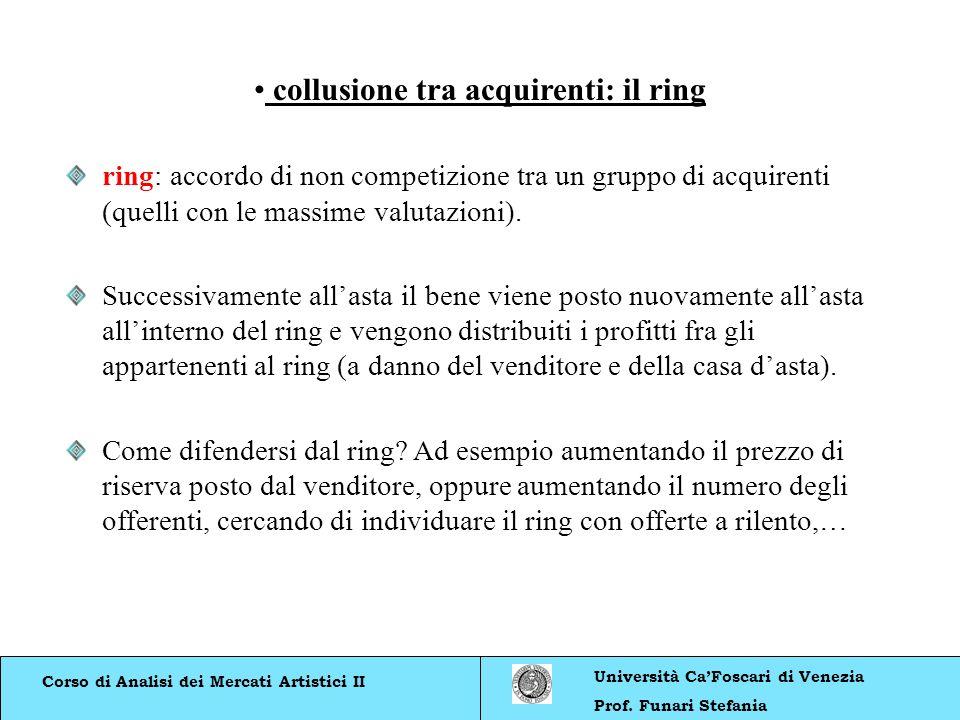 Corso di Analisi dei Mercati Artistici II Università CaFoscari di Venezia Prof. Funari Stefania collusione tra acquirenti: il ring ring: accordo di no