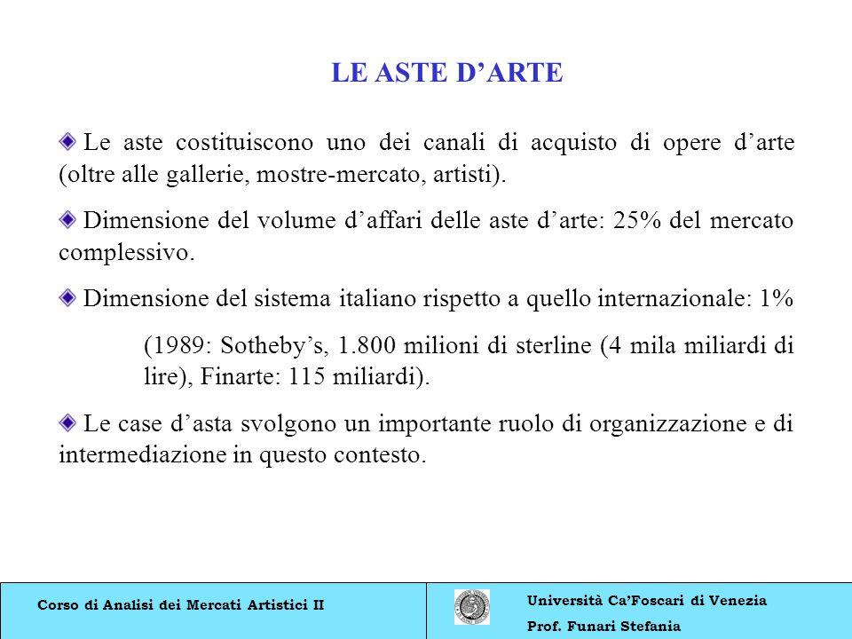 Corso di Analisi dei Mercati Artistici II Università CaFoscari di Venezia Prof. Funari Stefania LE ASTE DARTE Le aste costituiscono uno dei canali di