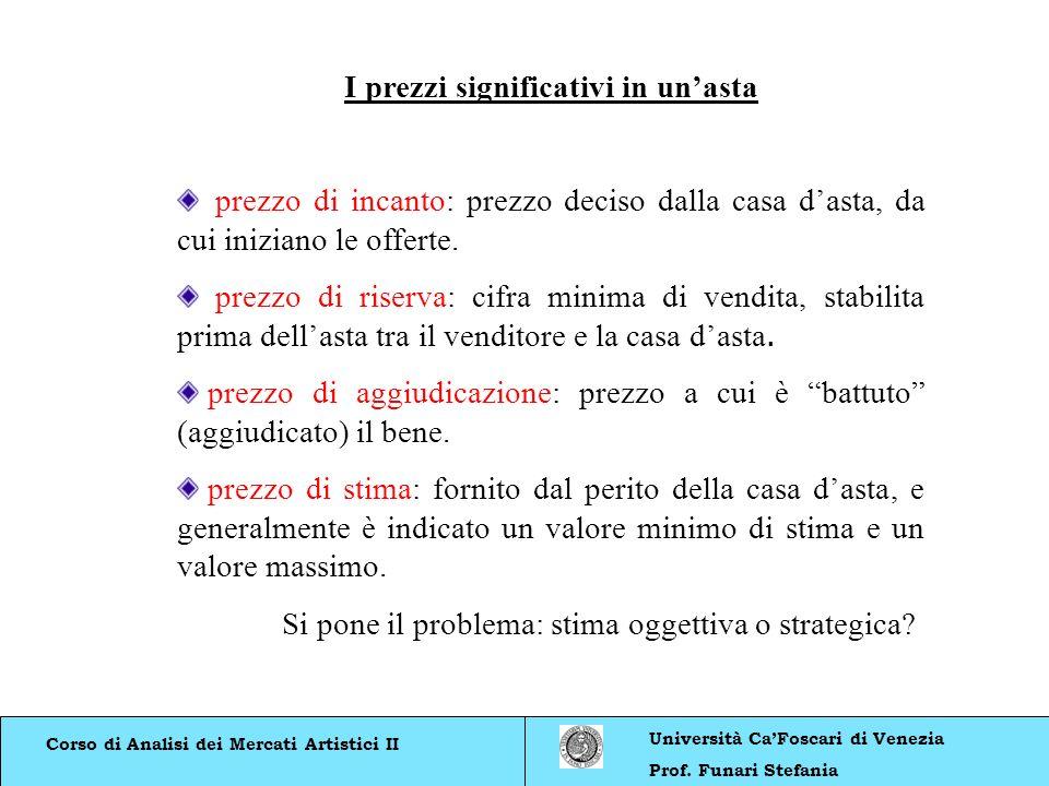 Corso di Analisi dei Mercati Artistici II Università CaFoscari di Venezia Prof. Funari Stefania I prezzi significativi in unasta prezzo di incanto: pr