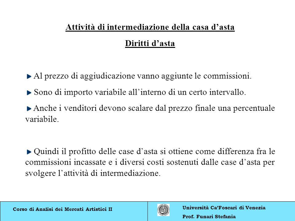 Corso di Analisi dei Mercati Artistici II Università CaFoscari di Venezia Prof. Funari Stefania Attività di intermediazione della casa dasta Diritti d