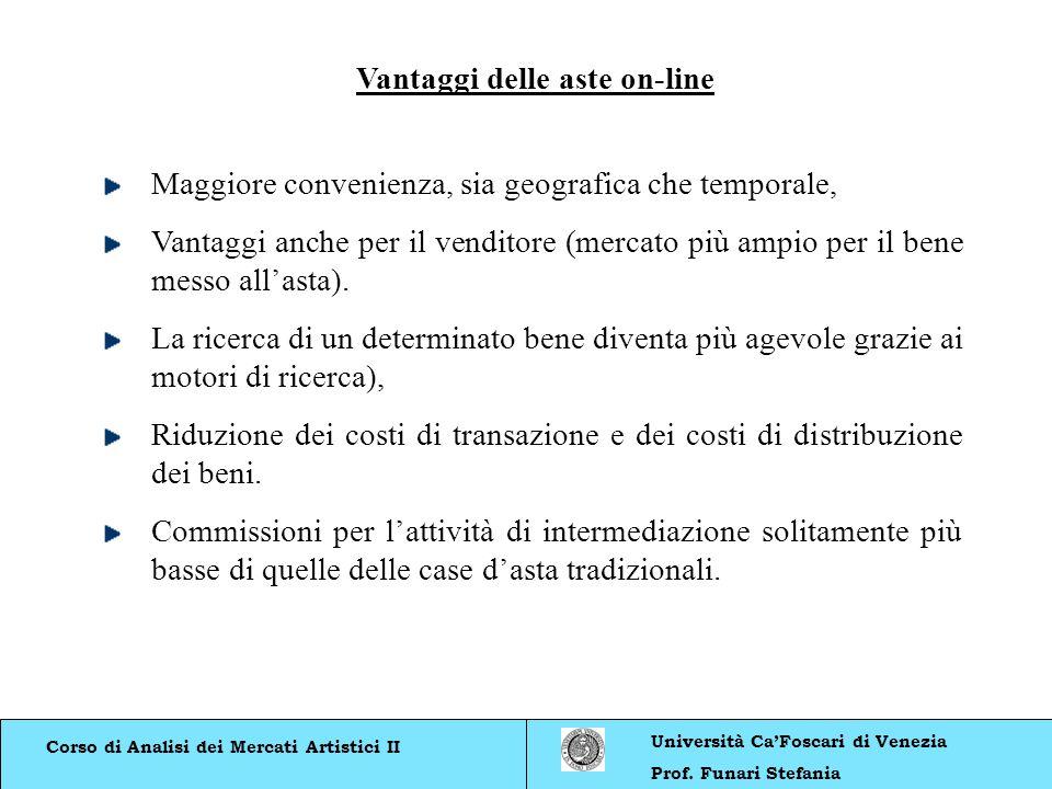 Corso di Analisi dei Mercati Artistici II Università CaFoscari di Venezia Prof. Funari Stefania Maggiore convenienza, sia geografica che temporale, Va