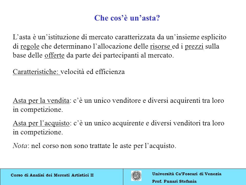 Corso di Analisi dei Mercati Artistici II Università CaFoscari di Venezia Prof. Funari Stefania Lasta è unistituzione di mercato caratterizzata da uni