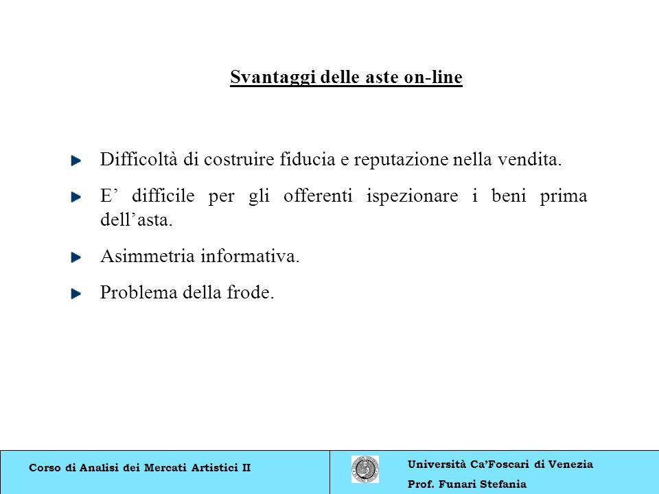 Corso di Analisi dei Mercati Artistici II Università CaFoscari di Venezia Prof. Funari Stefania Svantaggi delle aste on-line Difficoltà di costruire f