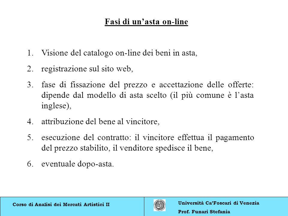 Corso di Analisi dei Mercati Artistici II Università CaFoscari di Venezia Prof. Funari Stefania Fasi di unasta on-line 1.Visione del catalogo on-line