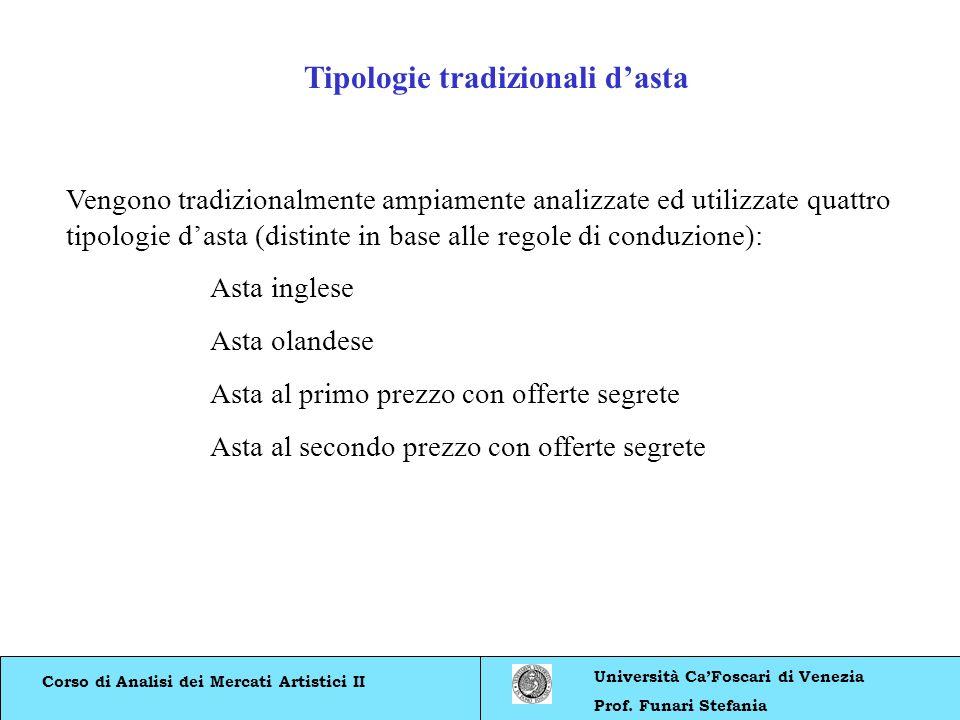 Corso di Analisi dei Mercati Artistici II Università CaFoscari di Venezia Prof. Funari Stefania Tipologie tradizionali dasta Vengono tradizionalmente