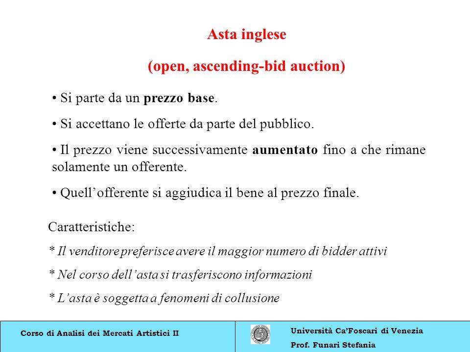 Corso di Analisi dei Mercati Artistici II Università CaFoscari di Venezia Prof. Funari Stefania Asta inglese (open, ascending-bid auction) Si parte da