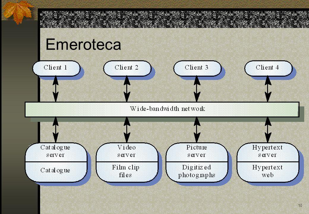 10 Emeroteca