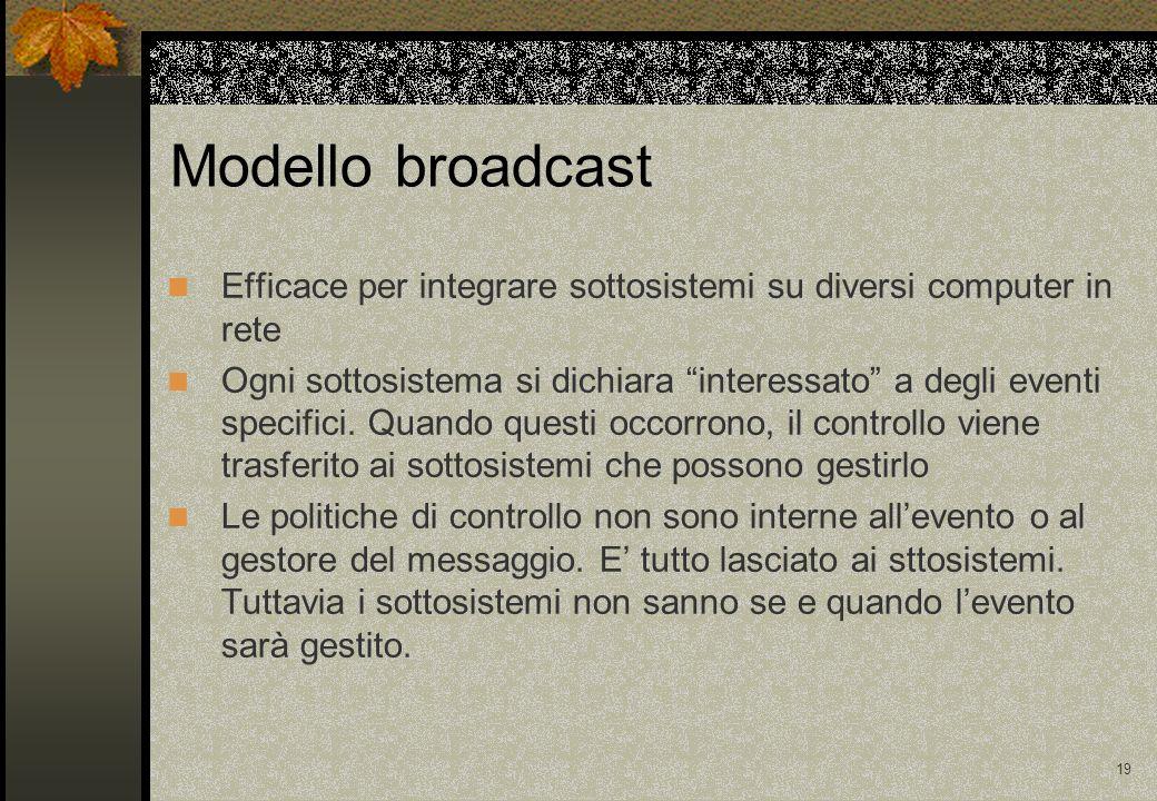19 Modello broadcast Efficace per integrare sottosistemi su diversi computer in rete Ogni sottosistema si dichiara interessato a degli eventi specifici.