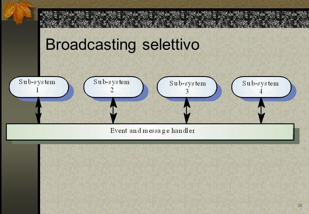 20 Broadcasting selettivo