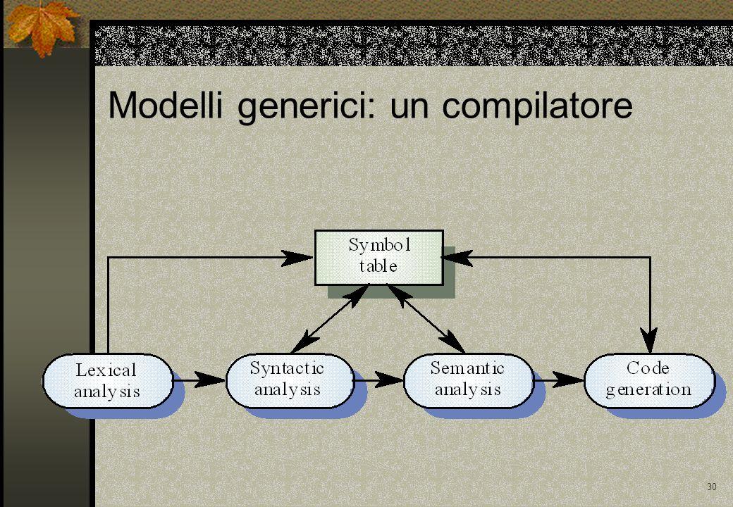 30 Modelli generici: un compilatore