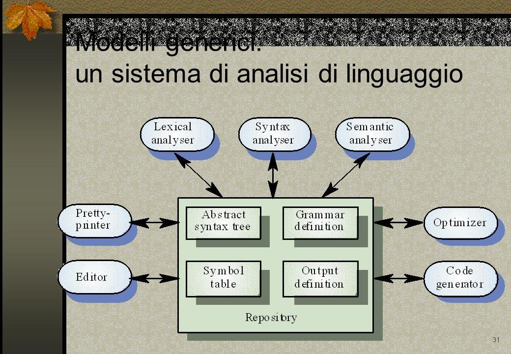 31 Modelli generici: un sistema di analisi di linguaggio