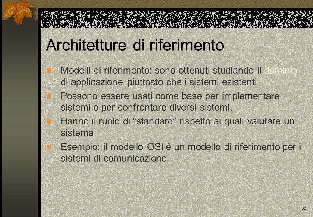 32 Architetture di riferimento Modelli di riferimento: sono ottenuti studiando il dominio di applicazione piuttosto che i sistemi esistenti Possono essere usati come base per implementare sistemi o per confrontare diversi sistemi.