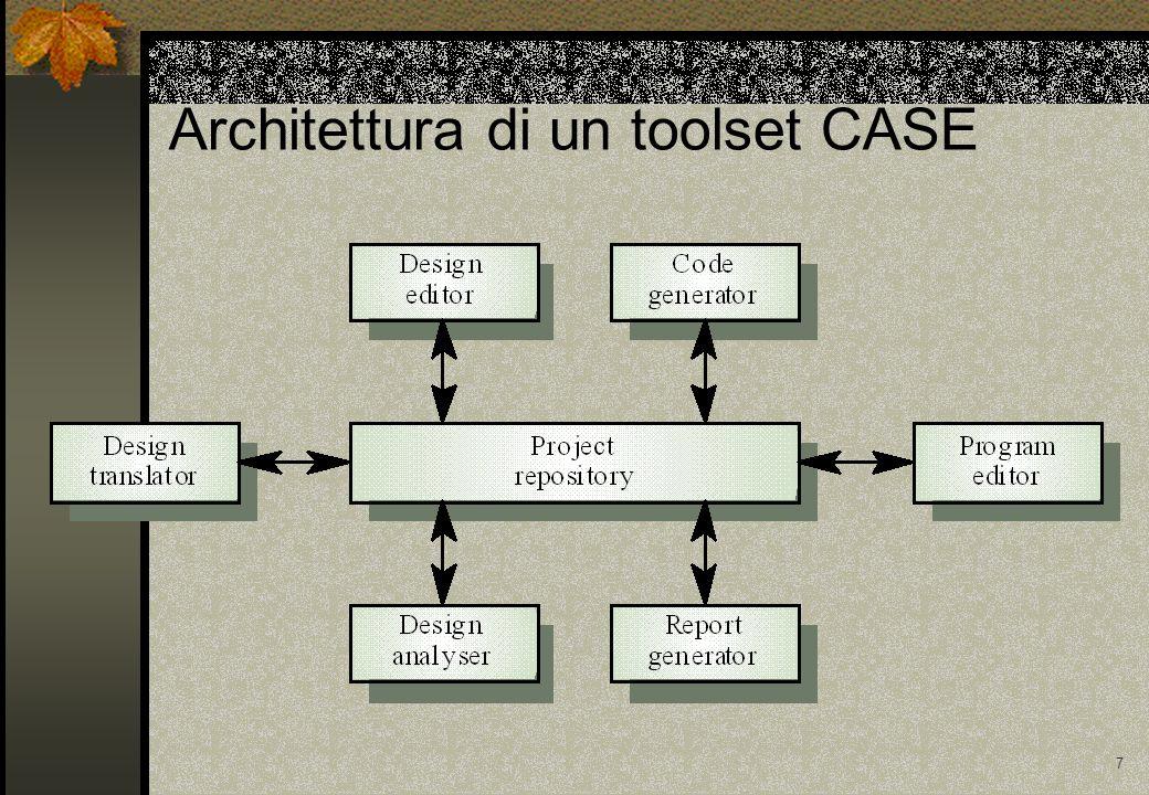 7 Architettura di un toolset CASE