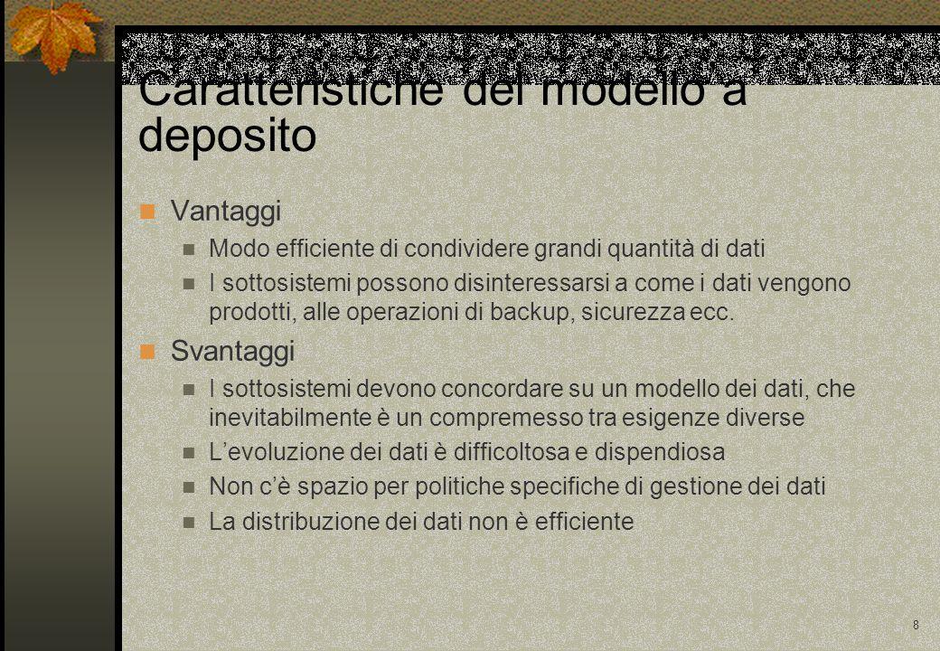 8 Caratteristiche del modello a deposito Vantaggi Modo efficiente di condividere grandi quantità di dati I sottosistemi possono disinteressarsi a come i dati vengono prodotti, alle operazioni di backup, sicurezza ecc.