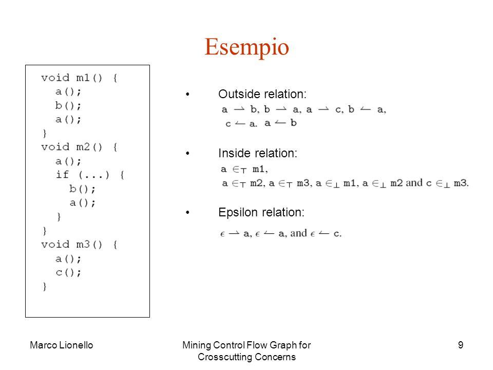 Marco LionelloMining Control Flow Graph for Crosscutting Concerns 20 Related Work [14] Marin è lapproccio più simile a questo.