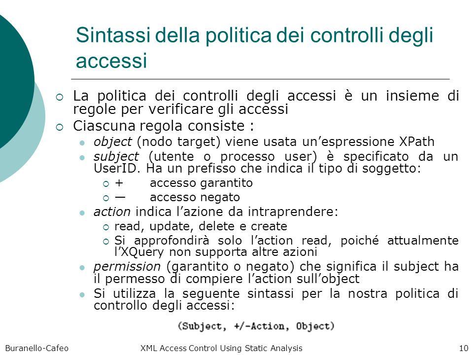 Buranello-Cafeo XML Access Control Using Static Analysis 10 Sintassi della politica dei controlli degli accessi La politica dei controlli degli accessi è un insieme di regole per verificare gli accessi Ciascuna regola consiste : object (nodo target) viene usata unespressione XPath subject (utente o processo user) è specificato da un UserID.