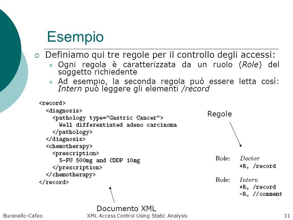 Buranello-Cafeo XML Access Control Using Static Analysis 11 Esempio Definiamo qui tre regole per il controllo degli accessi: Ogni regola è caratterizzata da un ruolo (Role) del soggetto richiedente Ad esempio, la seconda regola può essere letta così: Intern può leggere gli elementi /record Documento XML Regole